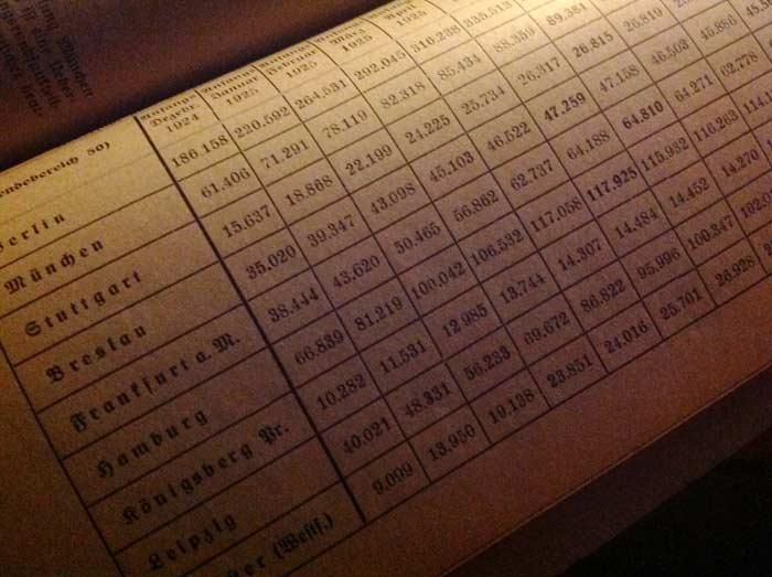 rundfunkhörerstatistik_nach_klöcker_1926